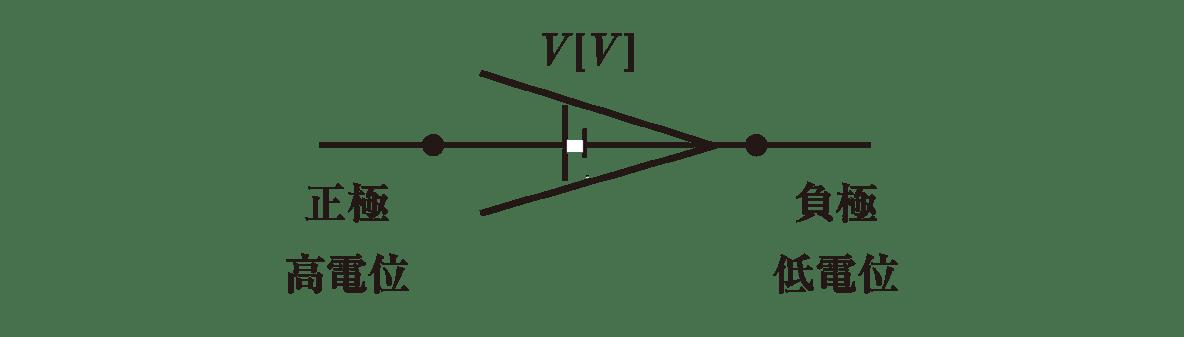 高校物理 電磁気31 ポイント2 図