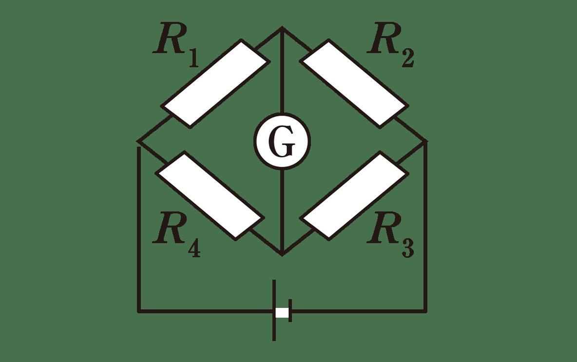 高校物理 電磁気33 ポイント1 図