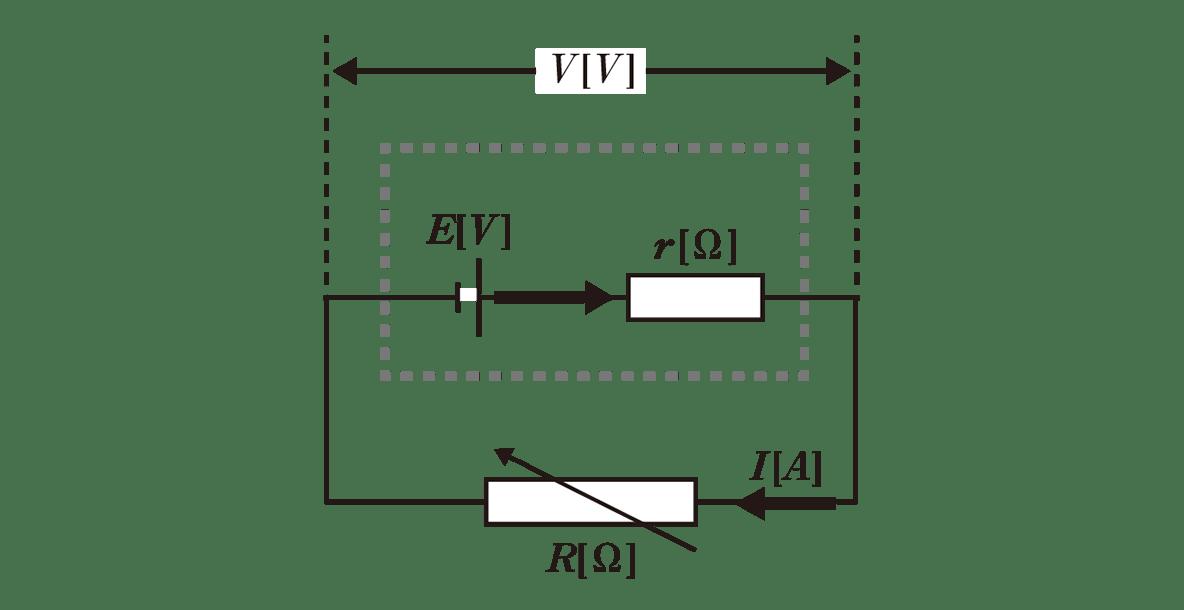 高校物理 電磁気34 ポイント1 図