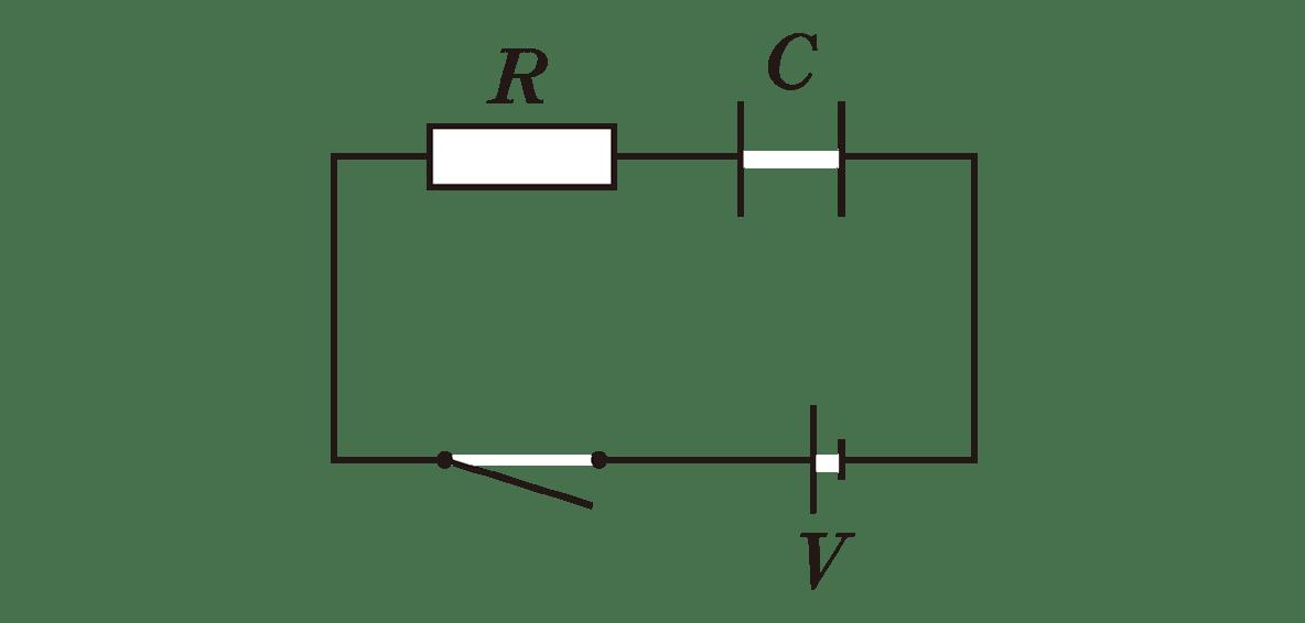 高校物理 電磁気35 ポイント1 図