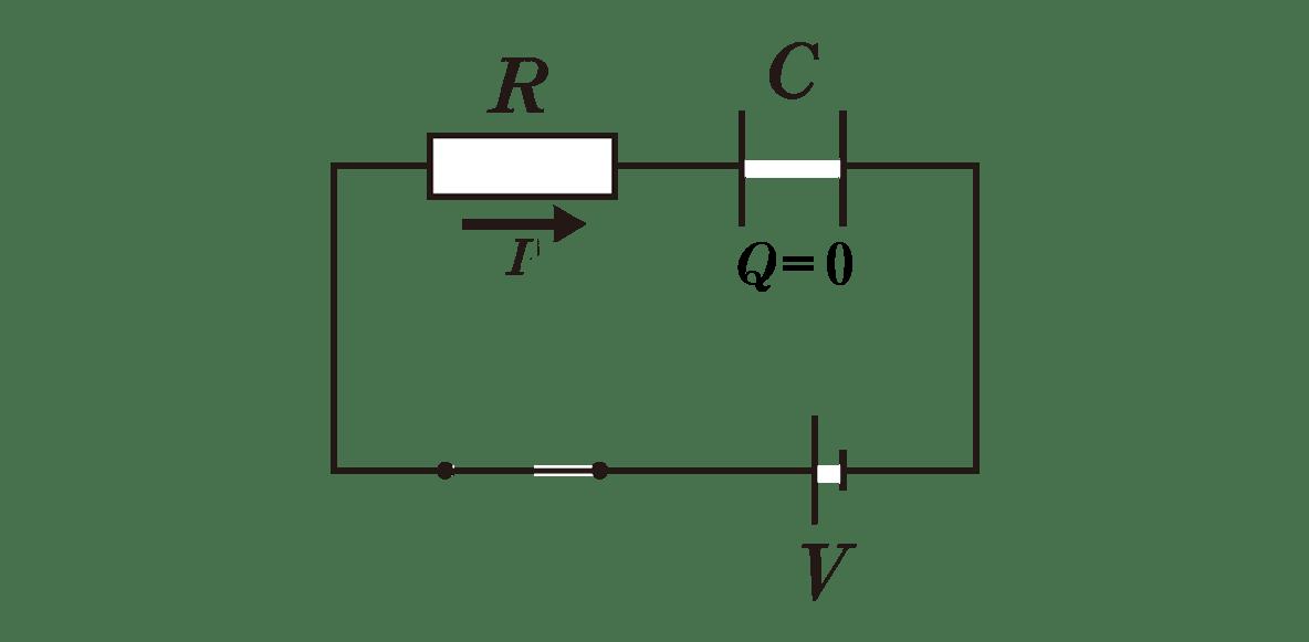 高校物理 電磁気35 ポイント1 図 コンデンサーCの下にQ=0を追加 抵抗Rの下に右向きの矢印I追記 スイッチくっつける