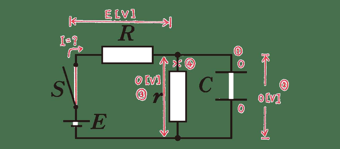 高校物理 電磁気35 練習 図 赤字の書き込み全てあり