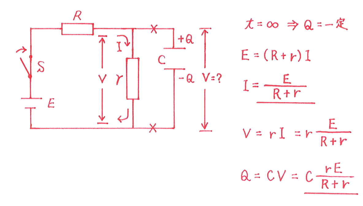 高校物理 電磁気35 練習 (2) 答えすべて