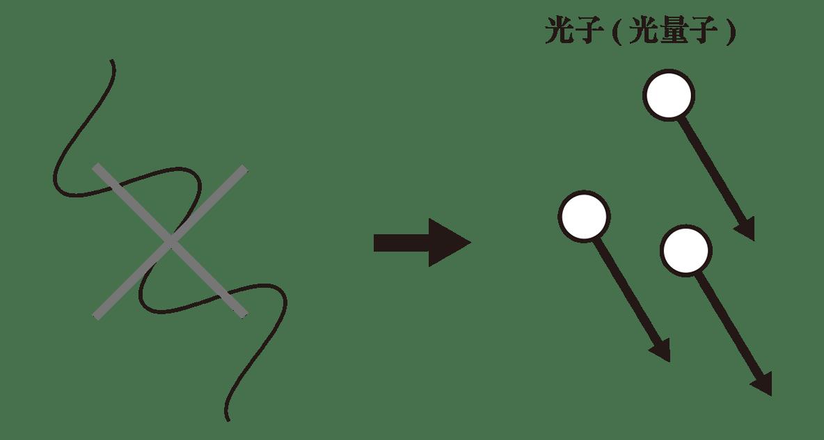 高校物理 原子1 ポイント2 図