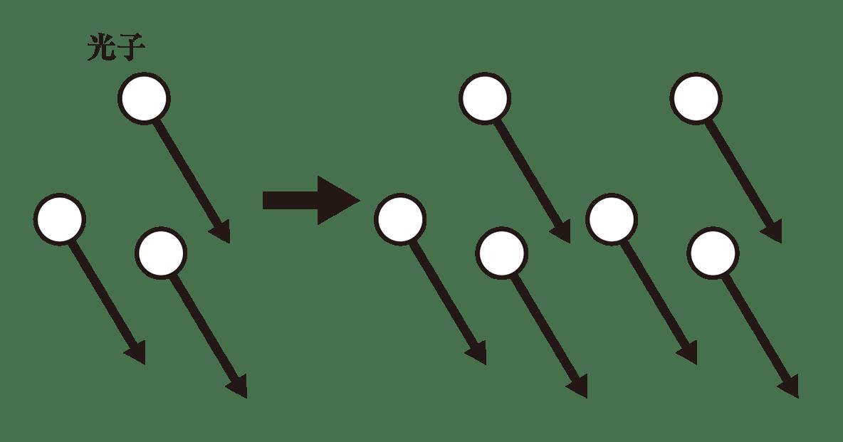 高校物理 原子3 ポイント1 図