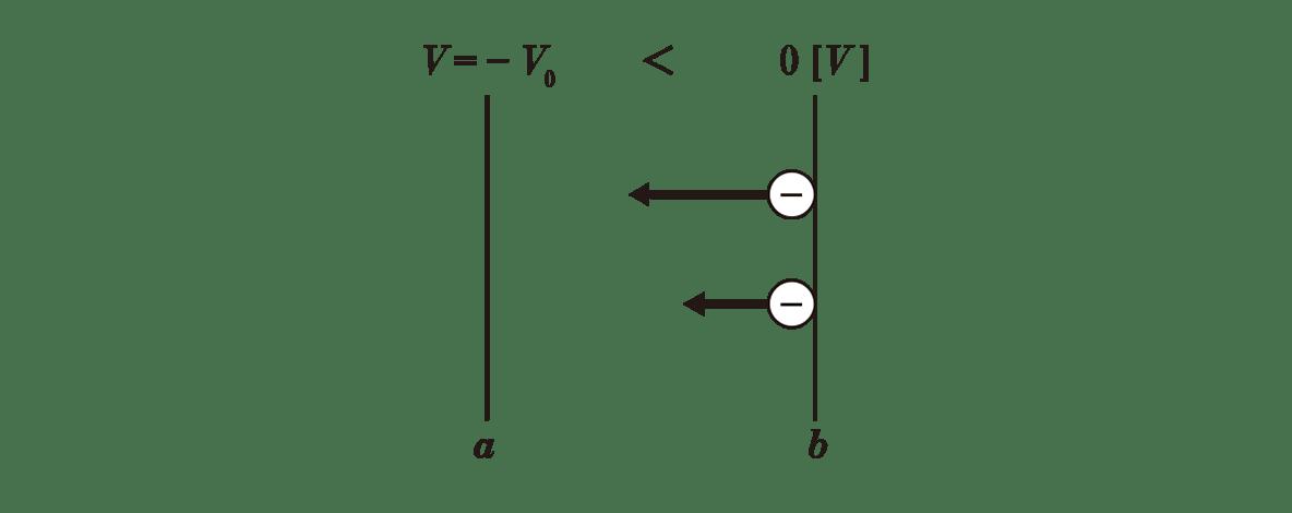高校物理 原子4 ポイント2 左の図
