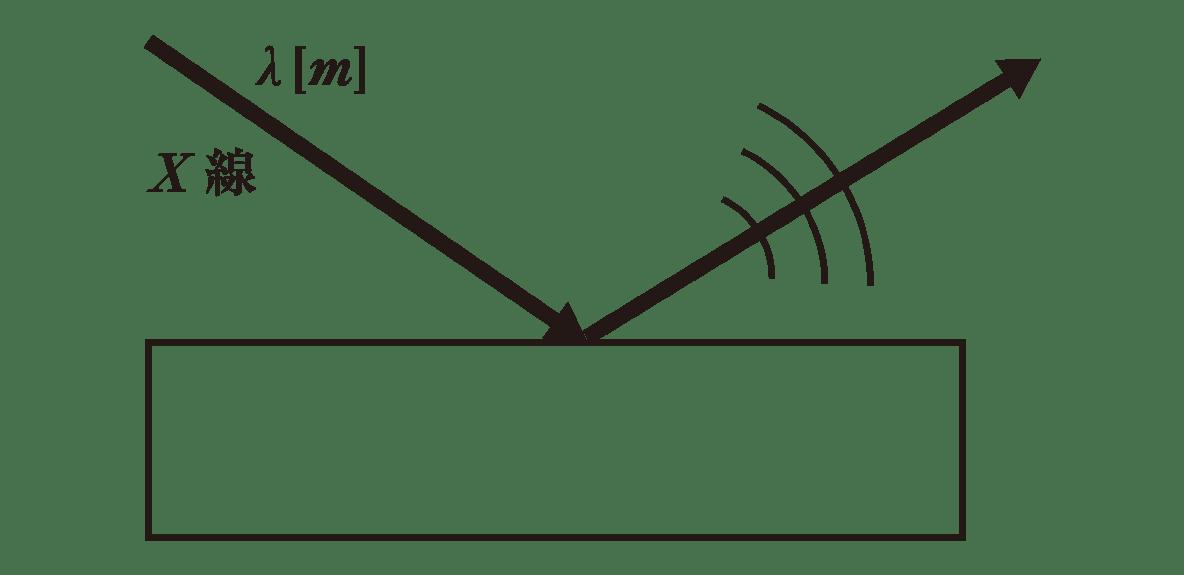 高校物理 原子5 ポイント1 図