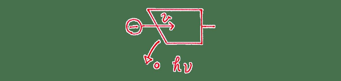 高校物理 原子10 練習 (1)図