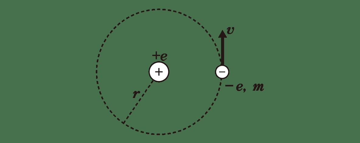 高校物理 原子7 ポイント1 図 矢印F、aカット