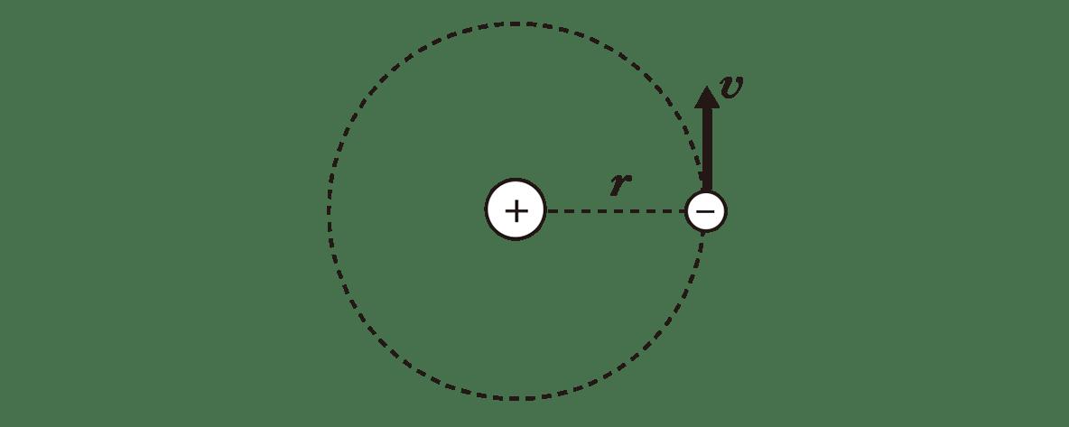 高校物理 原子7 ポイント2 図
