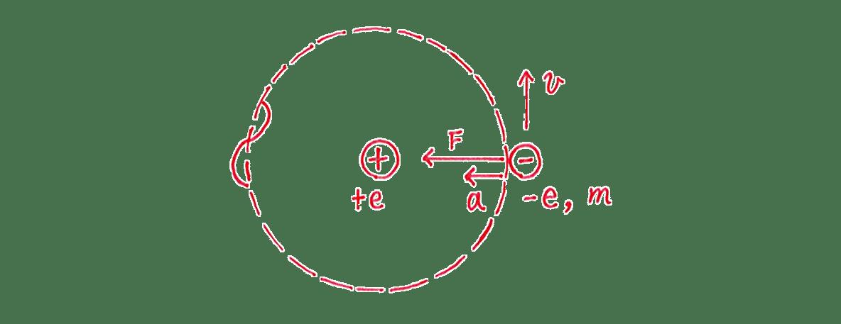 高校物理 原子7 練習 図