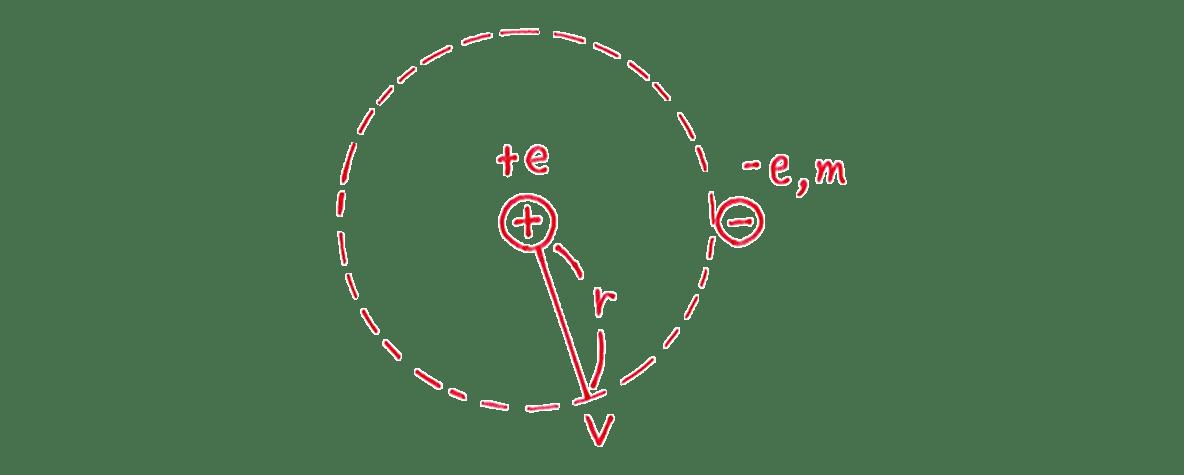 高校物理 原子8 練習 図