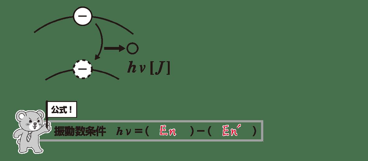 高校物理 原子9 ポイント1 全部 空欄埋める