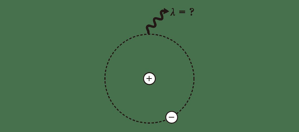 高校物理 原子9 ポイント2 図