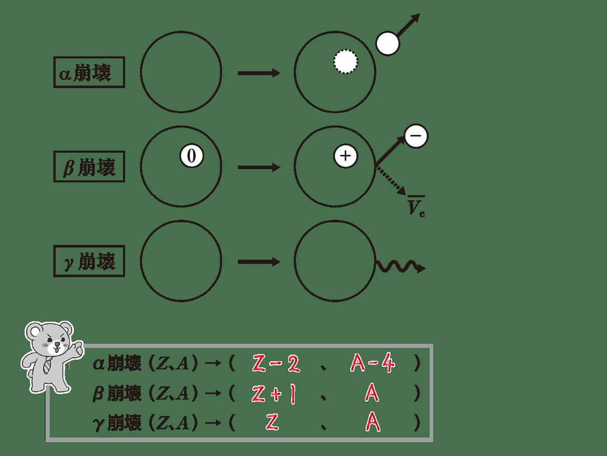 高校物理 原子12 ポイント2 全部