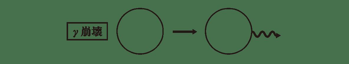 高校物理 原子12 ポイント2 一番下のγ崩壊の図