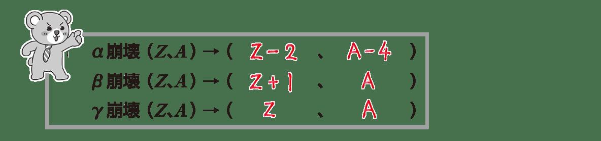 高校物理 原子12 ポイント2 クマさんのまとめ 空欄埋める