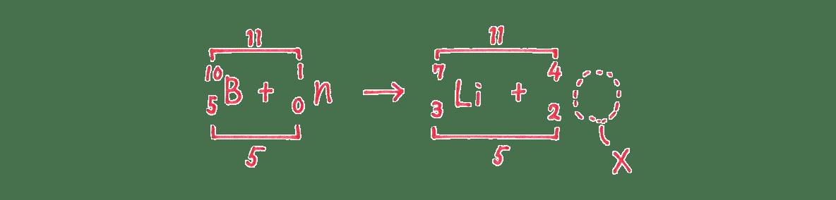 高校物理 原子15 練習 (1) 解答右側のXを含む核反応式