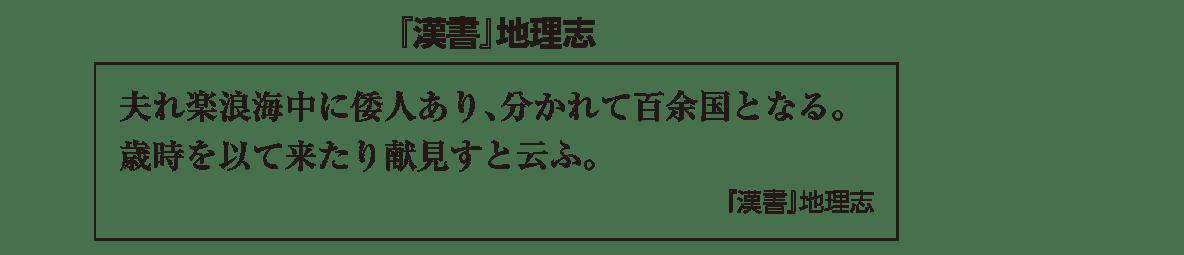 高校日本史10 ポイント1 『漢書』地理誌で囲まれている部分