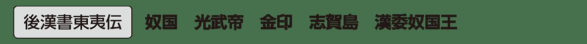弥生時代の政治1 単語2 後漢書東夷伝