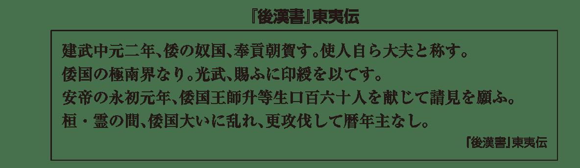高校日本史10 ポイント2 『後漢書』東夷伝 下の四角で囲われた史料部分のみ