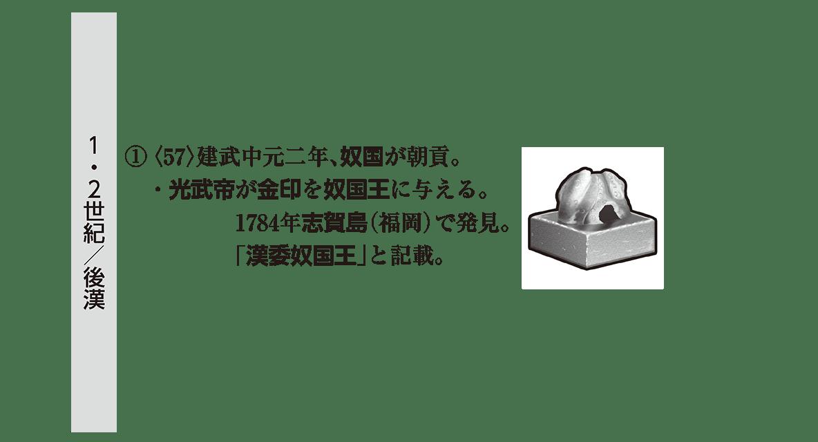 高校日本史10 ポイント2 上の部分①の記述(4行)+金印の図