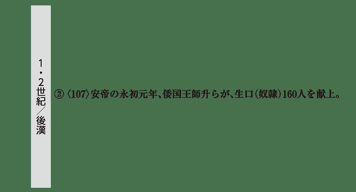 高校日本史10 ポイント2 上の部分②の記述(1行)