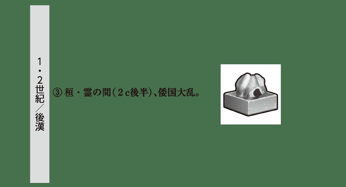 高校日本史10 ポイント2 上の部分③の記述(1行)+金印の図