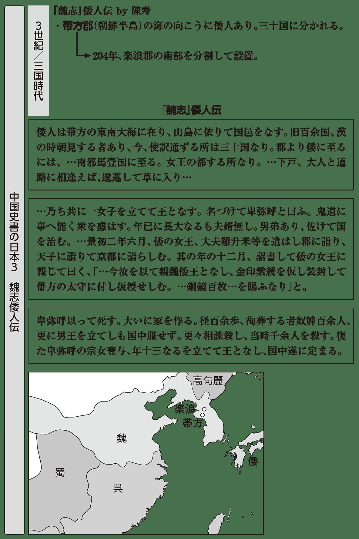 弥生時代の政治2 ポイント1 『魏志』倭人伝(最初から地図まで)