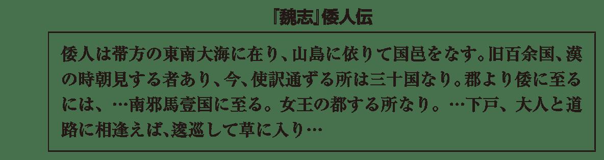 高校日本史11 ポイント1 『魏志』倭人伝①(四角で囲われた部分の一つ目)