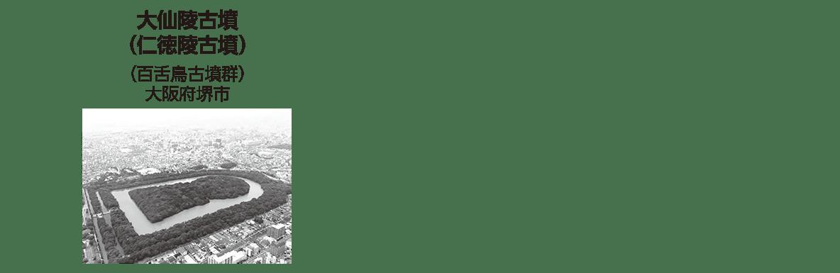 古墳文化1 ポイント3 大仙陵古墳の写真