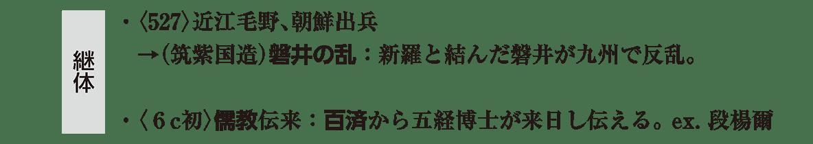 ヤマト政権2 ポイント3 継体天皇の部分(3行分)