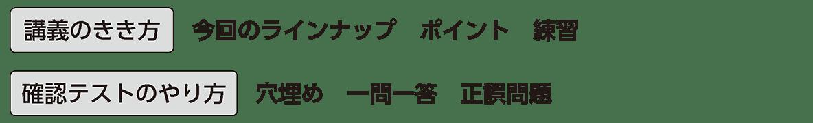 導入 単語3・4 講義のきき方+確認テストのやり方(2つとも)