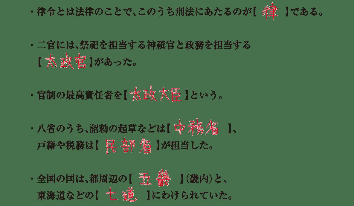 律令制度1 練習 問題