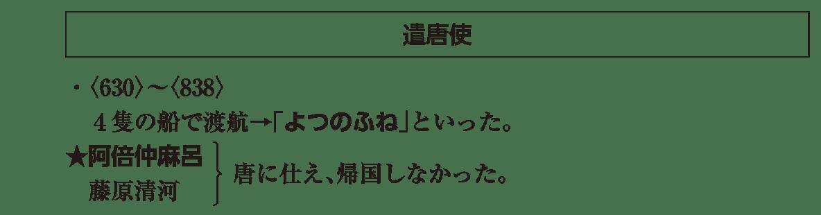 奈良時代5 ポイント2 ・〈630〉~〈838〉から4行 経路の前まで
