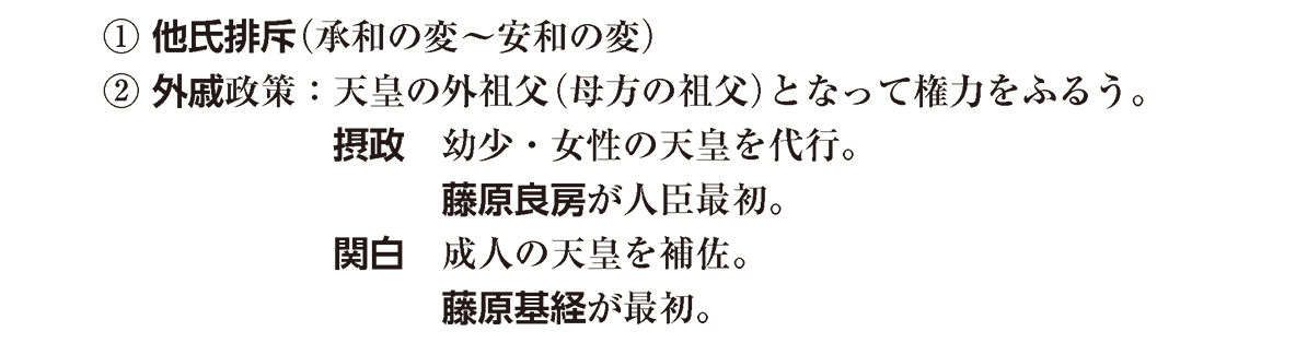 平安時代2 ポイント1 藤原氏の権力掌握 再利用