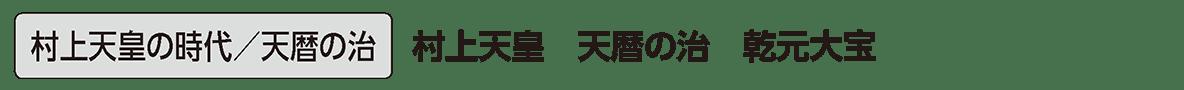 平安時代4 単語3 村上天皇/天暦の治