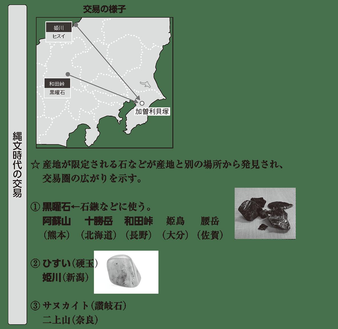 縄文時代1 ポイント2 縄文時代の交易