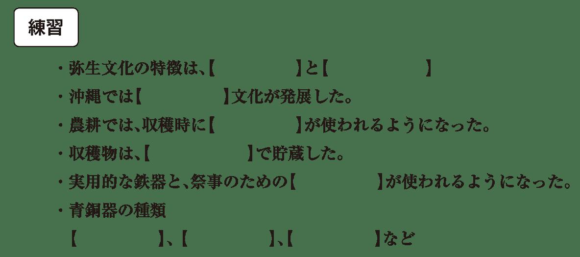 弥生文化1 練習 空欄