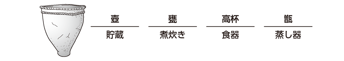高校日本史8 ポイント1 3行目の絵~