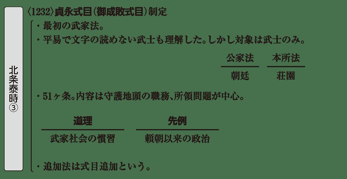 中世14 ポイント3 貞永式目