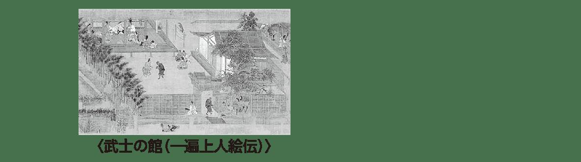 中世19 ポイント2 武士の館の絵