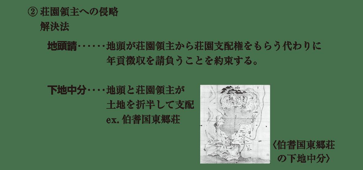 中世19 ポイント3 荘園領主への侵略部分