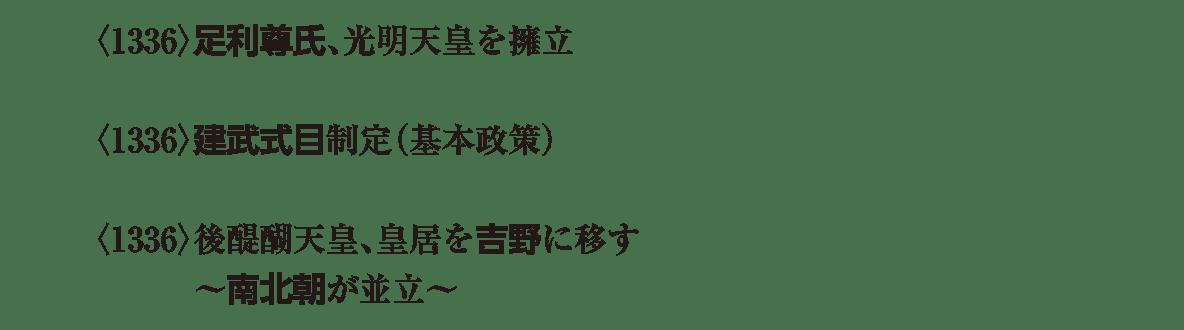 中世23 ポイント1 <1336>足利尊氏、光明天皇を~以降