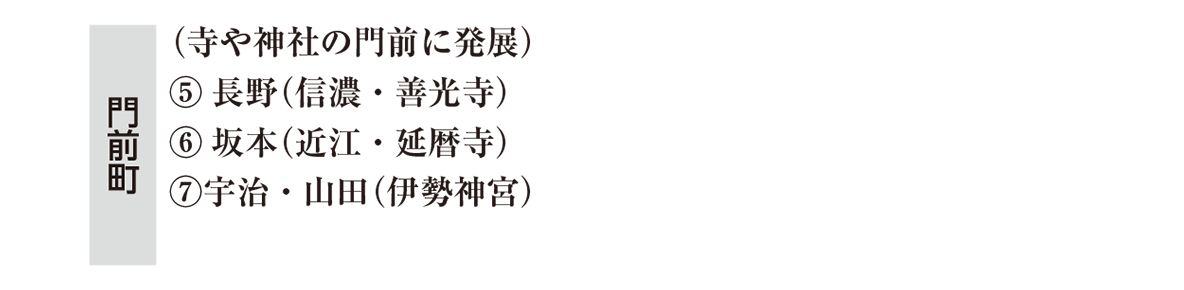 中世37 ポイント3 ⑤~⑦の文字部分