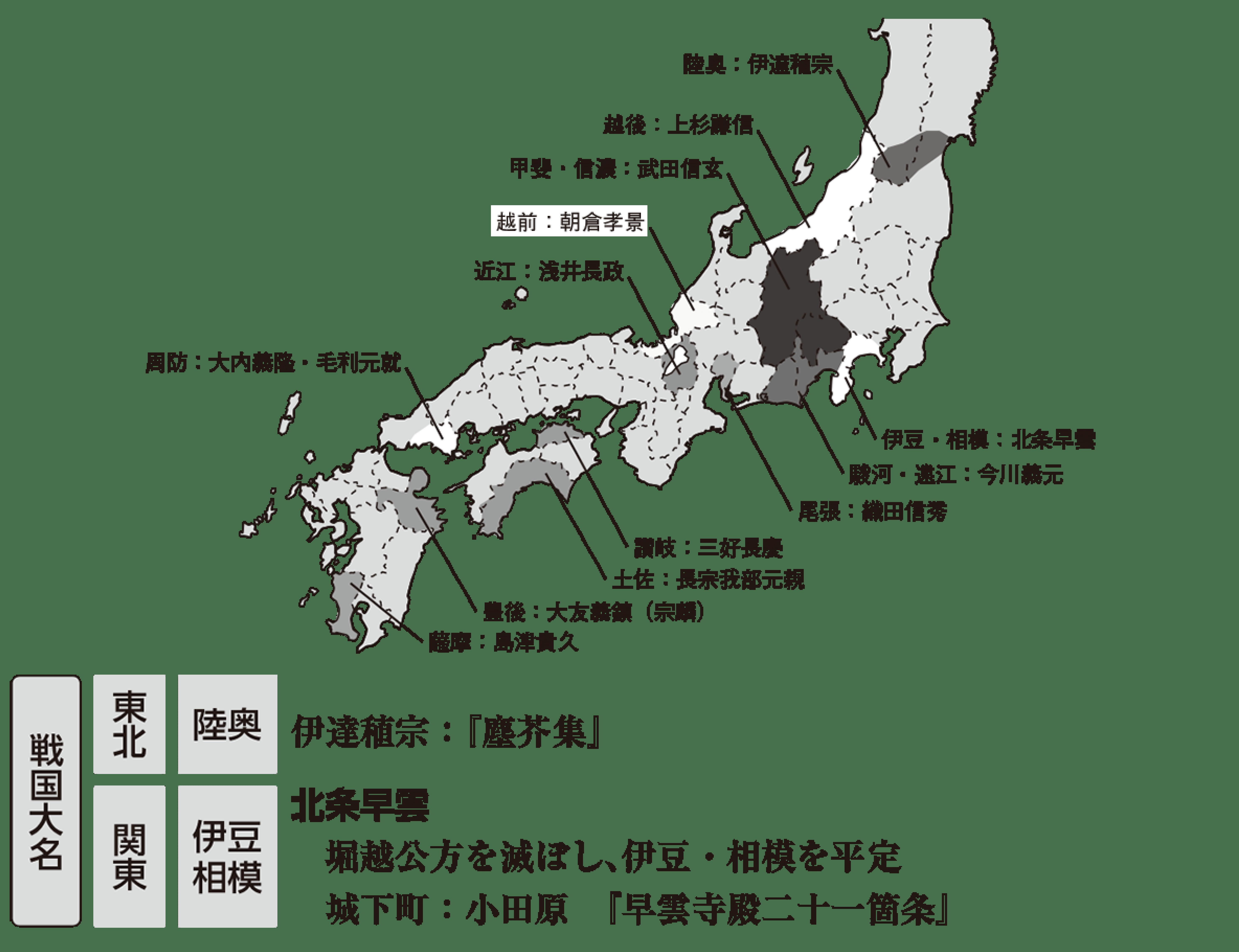 中世38 ポイント1 全体地図+戦国大名(東北・関東)
