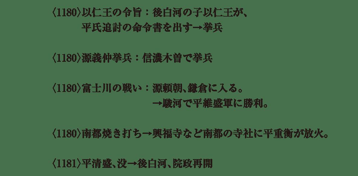 中世7 ポイント2 <1180>安徳天皇の2行+その少し下<1180>福原遷都の1行以外のもの