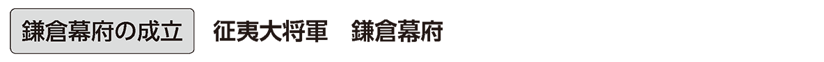 中世8 単語2 鎌倉幕府の成立