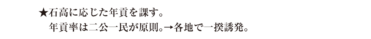 近世10 ポイント2 「★石高に応じた~」の2行