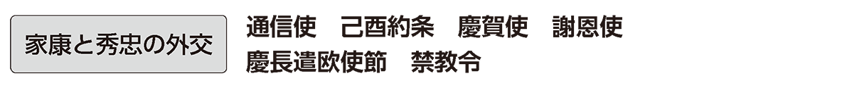 近世14 単語1 家康と秀忠の外交